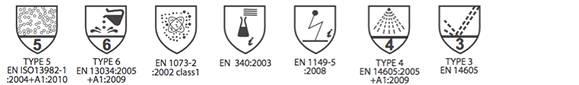 Kimyasal Koruyucu Tulum / 100PE-05 Standartlar